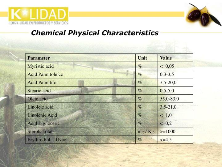 Chemical Physical Characteristics