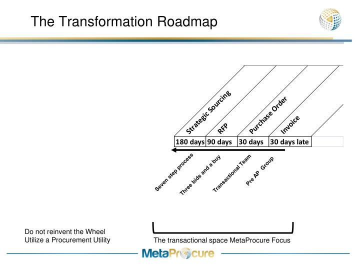 The transformation roadmap