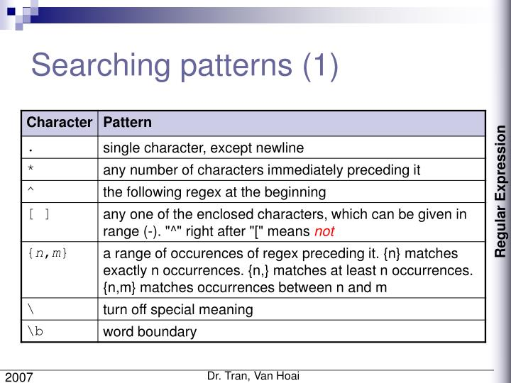 Searching patterns (1)
