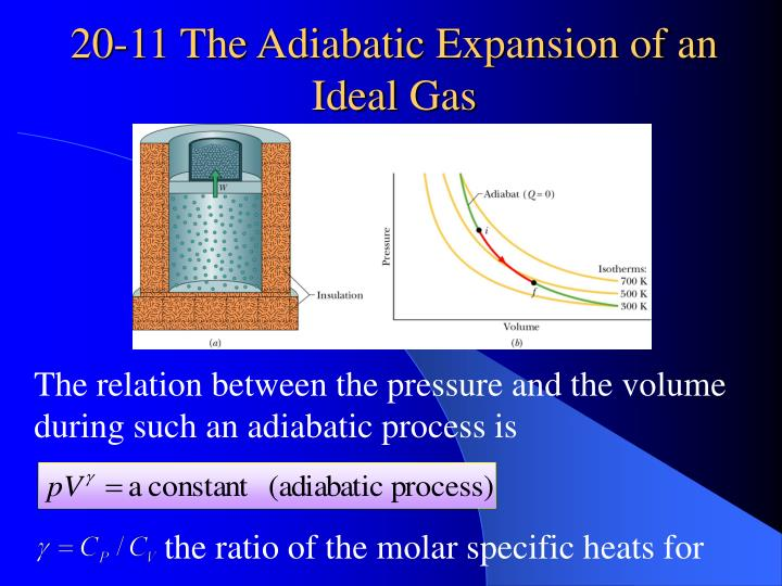 The relation between the pressure and the volume during such an adiabatic process is