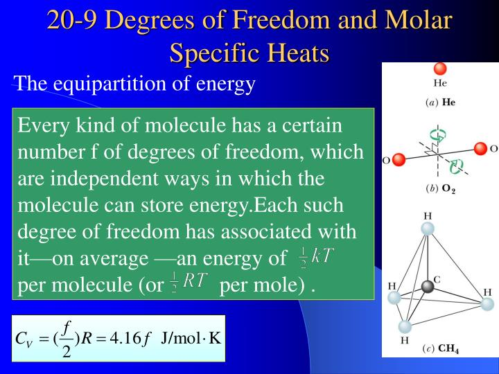 The equipartition of energy