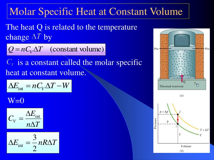 The heat Q is related to the temperature change       by