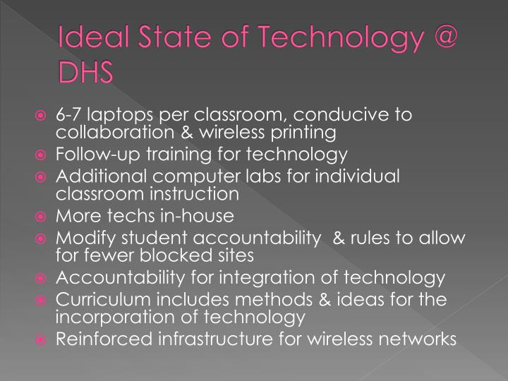 Ideal State of Technology @ DHS