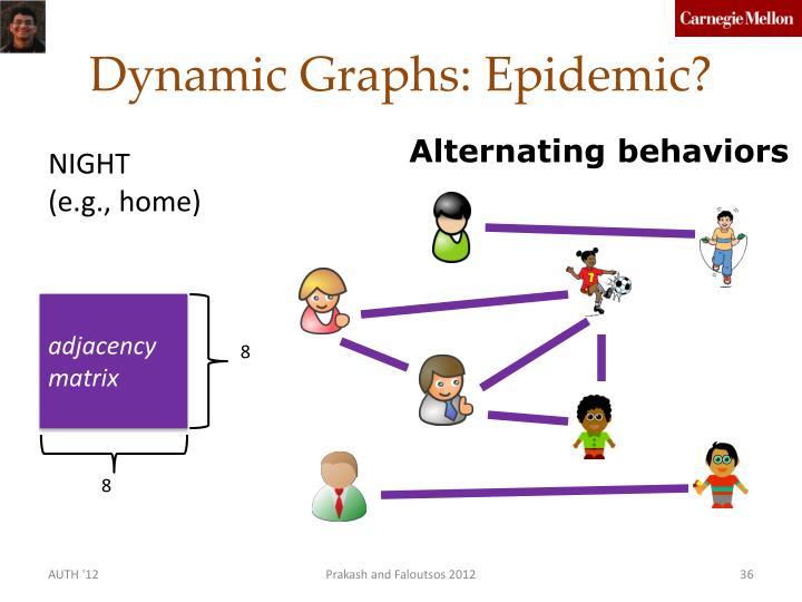 Dynamic Graphs: Epidemic?