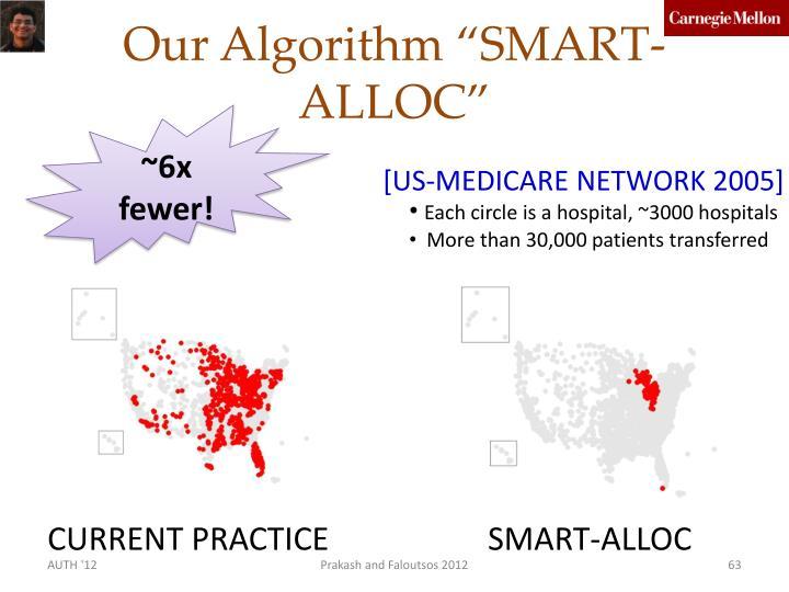 """Our Algorithm """"SMART-ALLOC"""""""