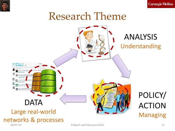 Research Theme