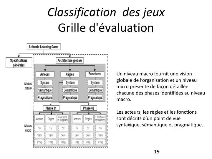 Classification des jeux