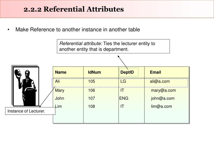 2.2.2 Referential Attributes