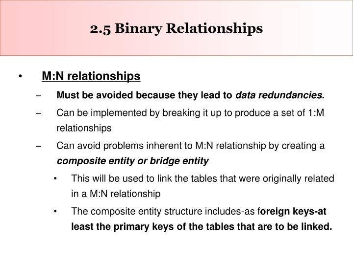 2.5 Binary Relationships