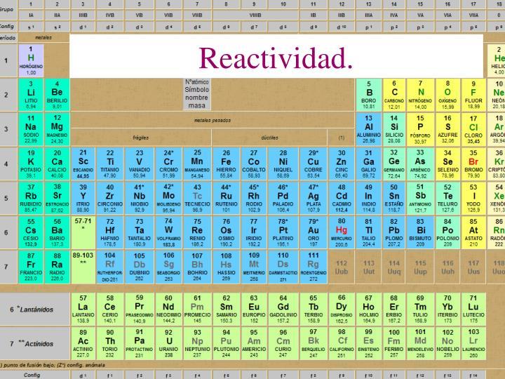 Ppt propiedades de la tabla peridica powerpoint presentation reactividad urtaz Images