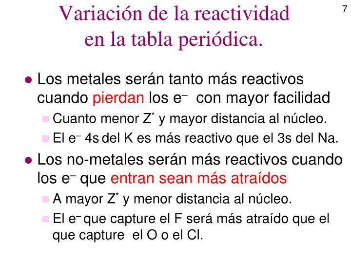 Ppt propiedades de la tabla peridica powerpoint presentation variacin de la reactividad en la tabla peridica urtaz Choice Image