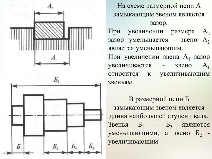 На схеме размерной цепи А замыкающим звеном является зазор.