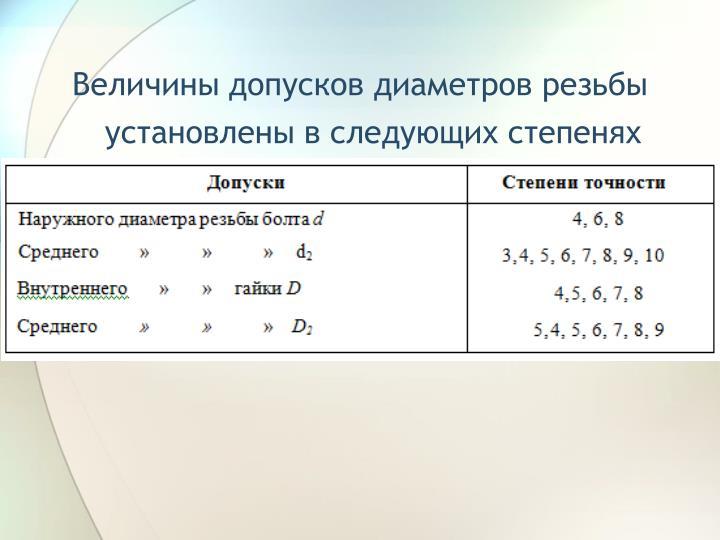 Величины допусков диаметров резьбы установлены в следующих степенях точности: