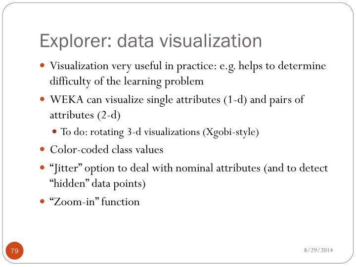 Explorer: data visualization