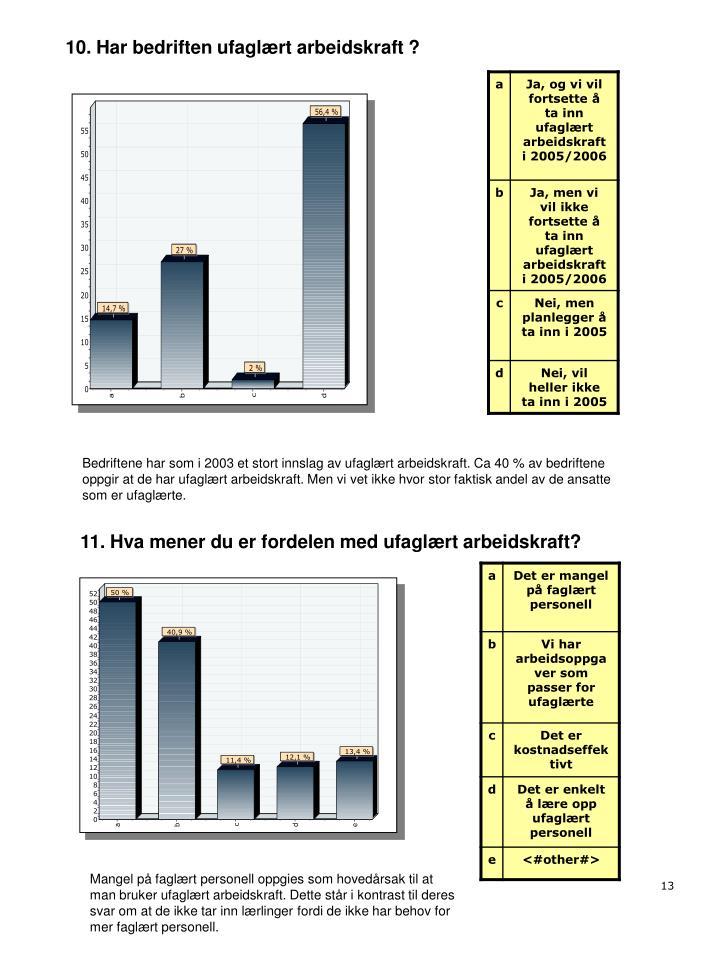 10. Har bedriften ufaglært arbeidskraft ?