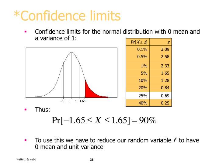 *Confidence limits