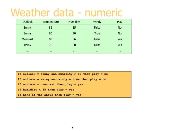 Weather data - numeric