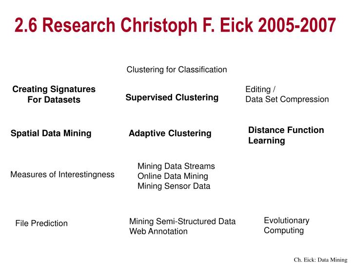 2.6 Research Christoph F. Eick 2005-2007