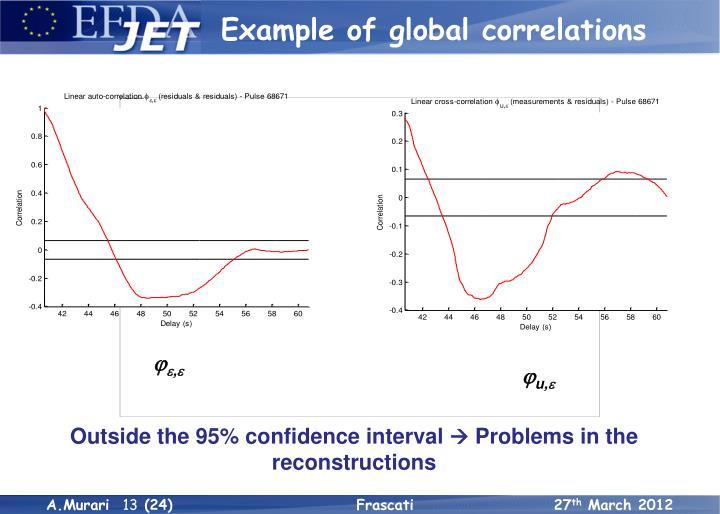 Example of global correlations