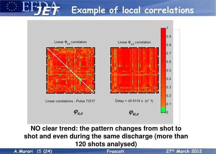 Example of local correlations