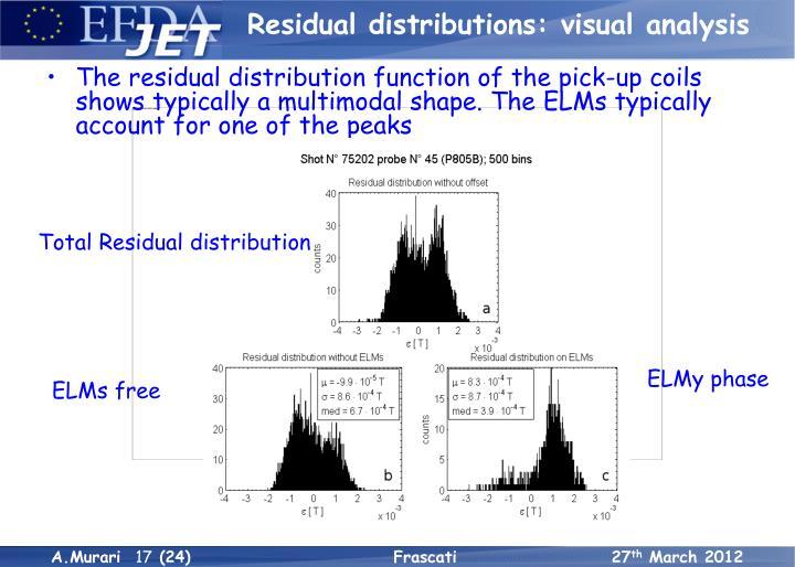 Residual distributions: visual analysis