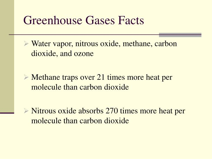 Greenhouse Gases Facts