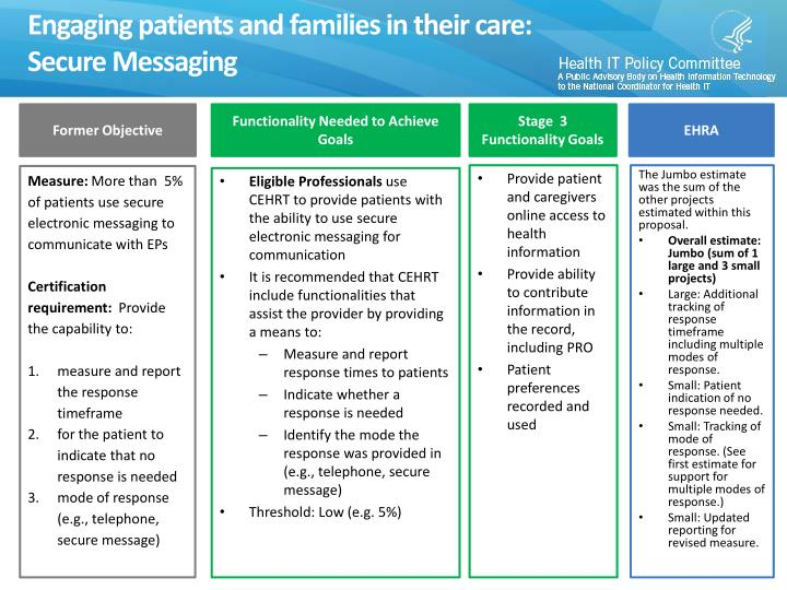 Engaging patients and families in their care: