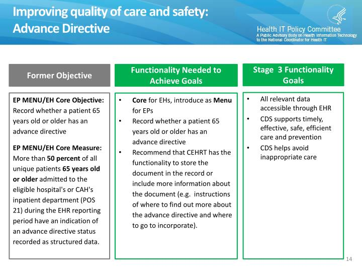Improving quality of care and