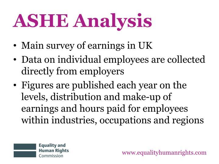 ASHE Analysis