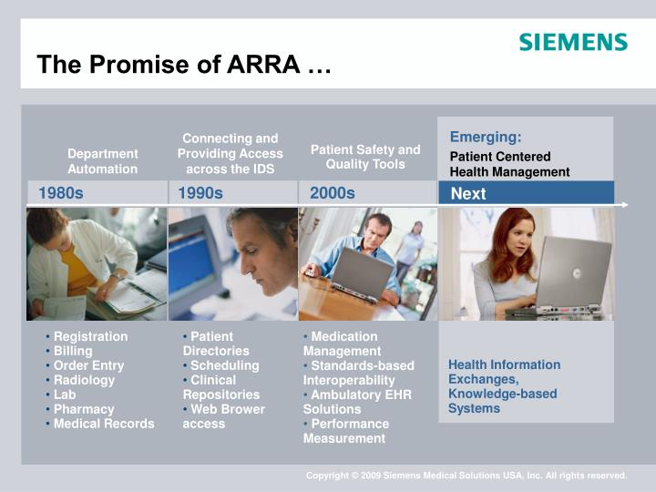 The Promise of ARRA …