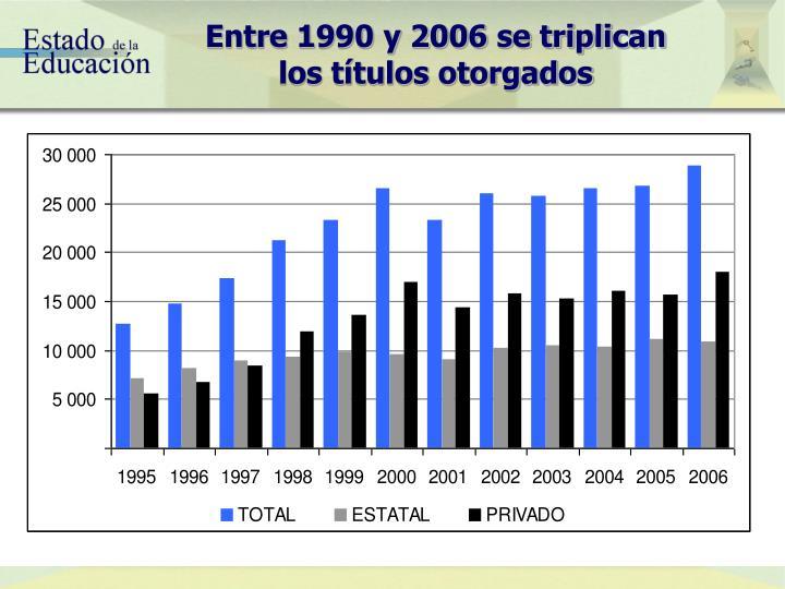 Entre 1990 y 2006 se triplican