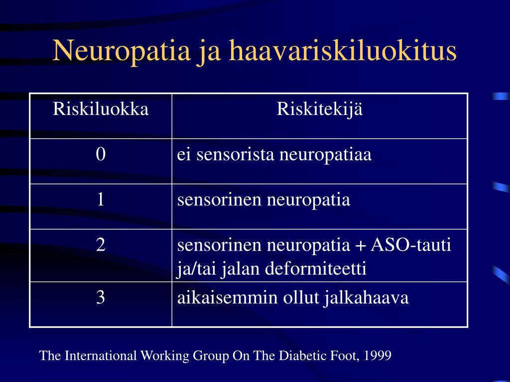 Hypoksia Hoito
