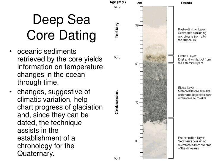 Deep Sea Core Dating