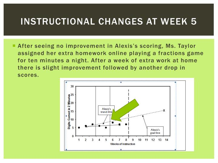 Instructional changes at week 5