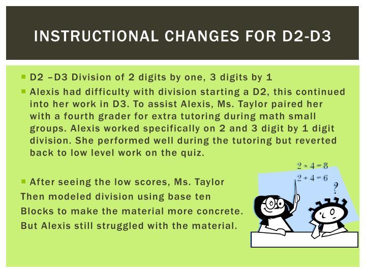 Instructional changes for D2-d3