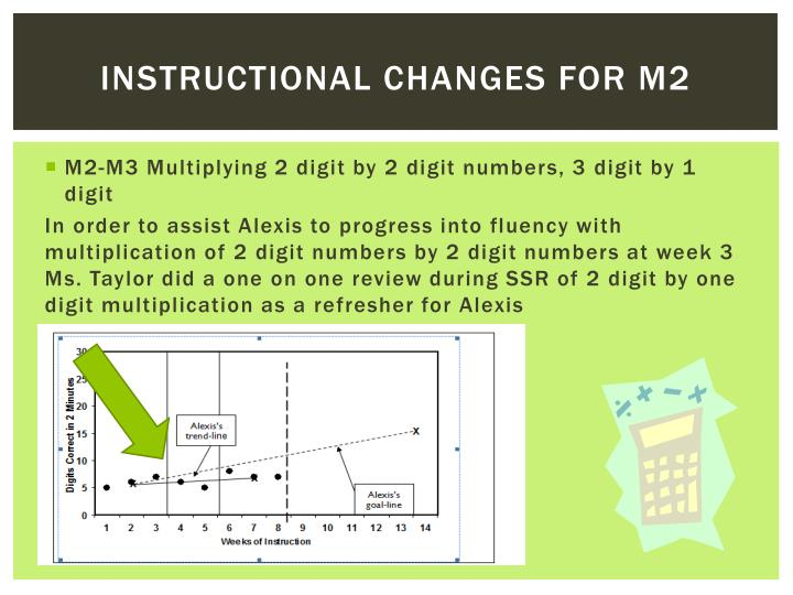 Instructional Changes for M2