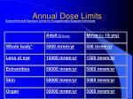 annual dose limits