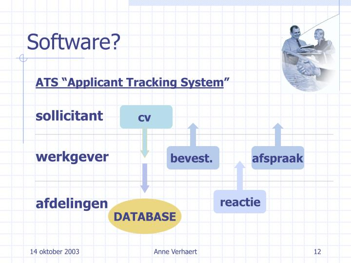 Software?