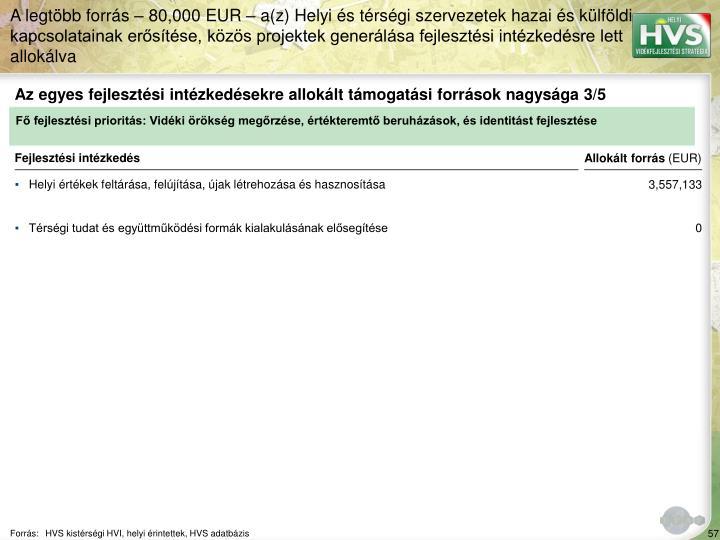 Az egyes fejlesztési intézkedésekre allokált támogatási források nagysága 3/5