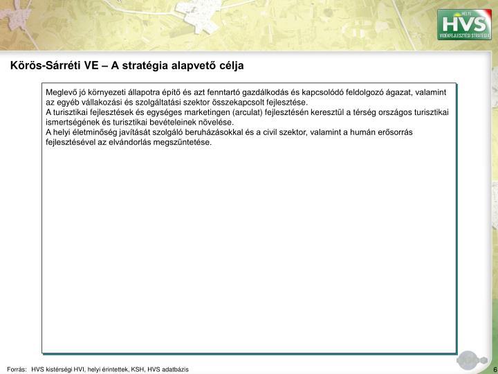 Körös-Sárréti VE – A stratégia alapvető célja