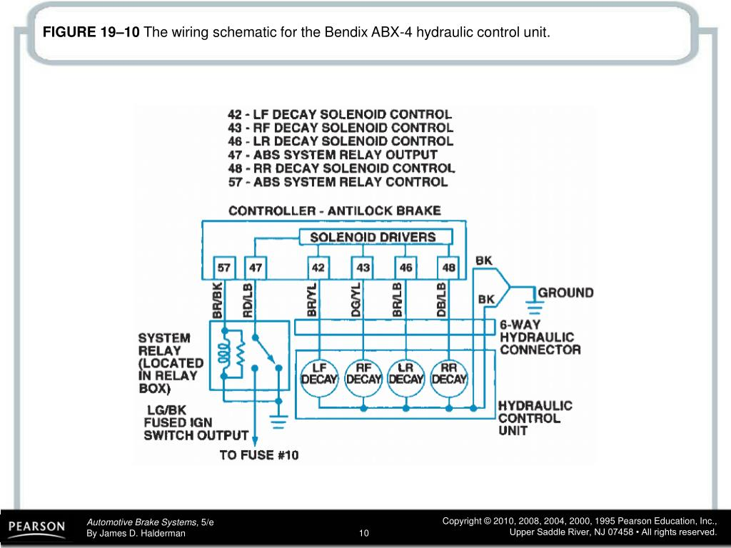 bendix abs wiring diagram ppt figure 19   1 bendix 9 abs contains nine solenoids and was  1 bendix 9 abs contains nine solenoids