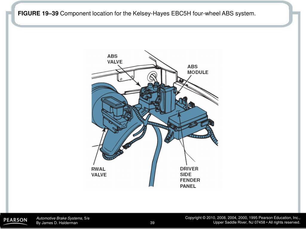 on kelsey hayes wiring diagram