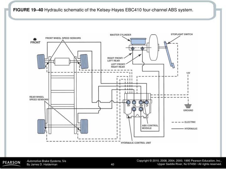 Kelsey Hayes Ke Controller Wiring Diagram - Wiring Diagrams on