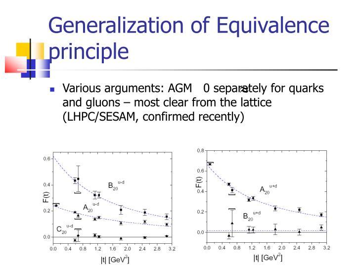 Generalization of Equivalence principle