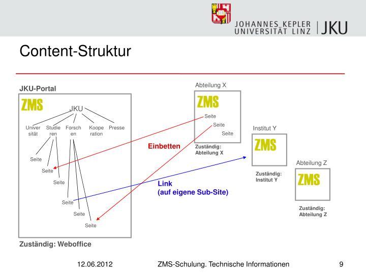 ZMS-Schulung. Technische Informationen