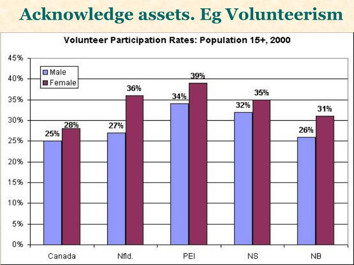 Acknowledge assets. Eg Volunteerism