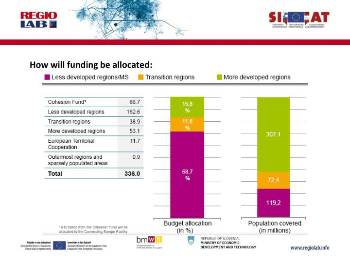 How will funding be allocated