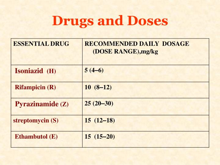 Drugs and Doses