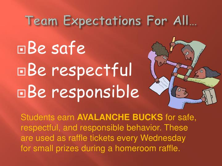 Team Expectations For All…