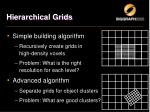 hierarchical grids